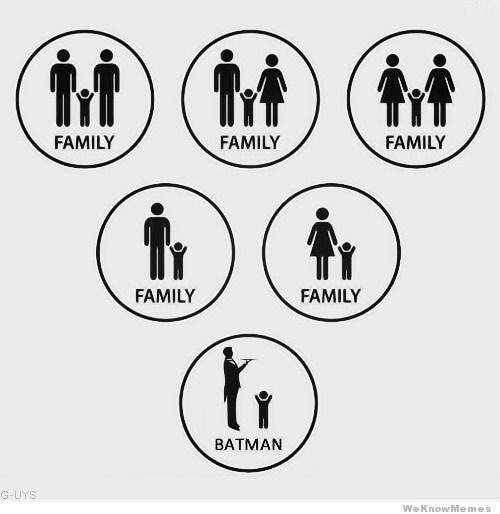 different-types-of-families